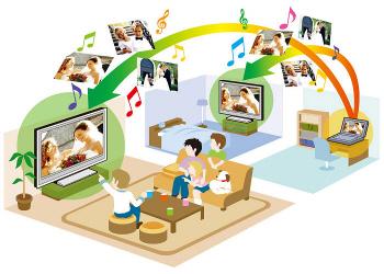 Использование технологии DLNA на телевизорах и других устройствах