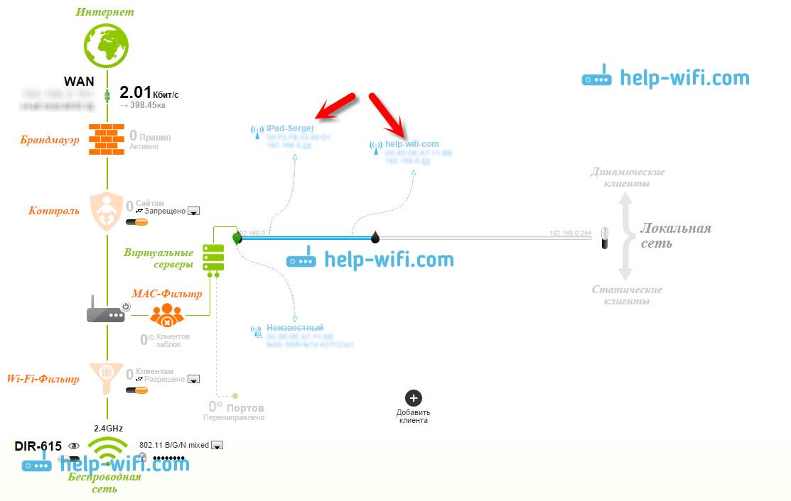 Мониторинг сети на D-Link