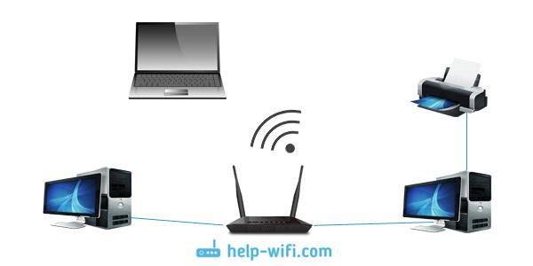 Фото: схема локальной сети междуWindows 10 и Windows 7