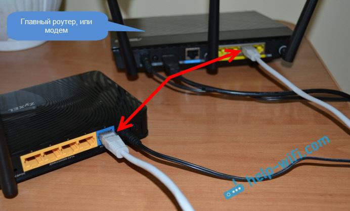 Фото: схема подключенияZyXEL к ADSL модему, или роутеру по LAN