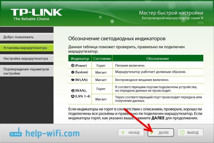 Правильная работа индикаторов роутера TP-LINK