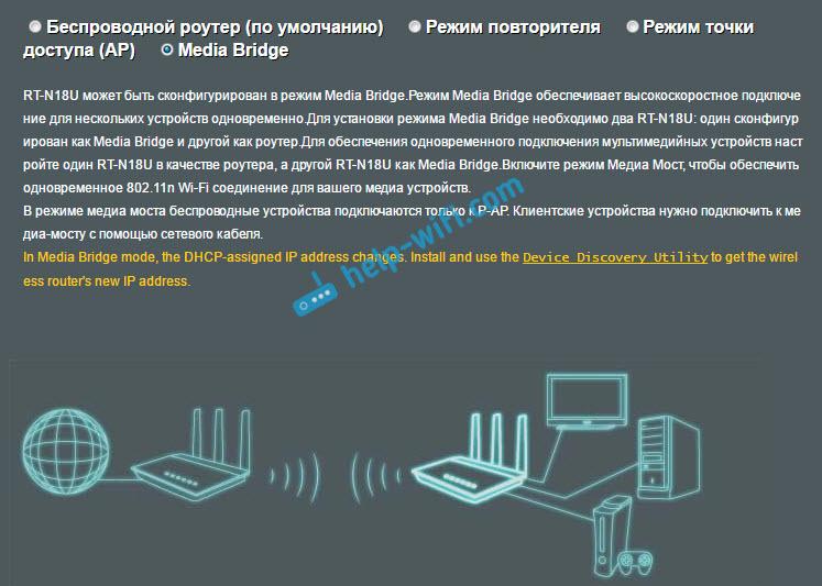 Роутер ASUS как адаптер для подключения к Wi-Fi