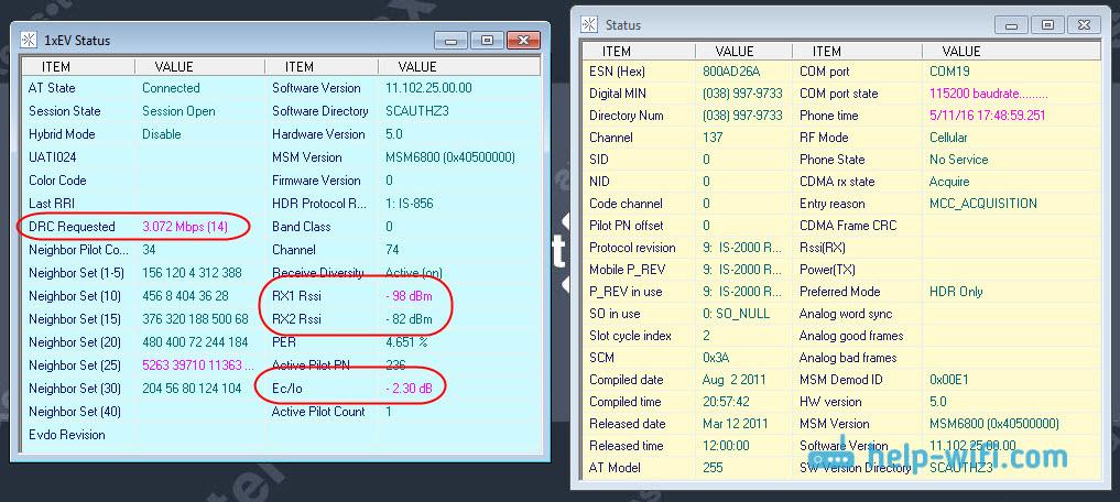 AxesstelPst EvDO BSNL: замеры с антенной 14 Дб