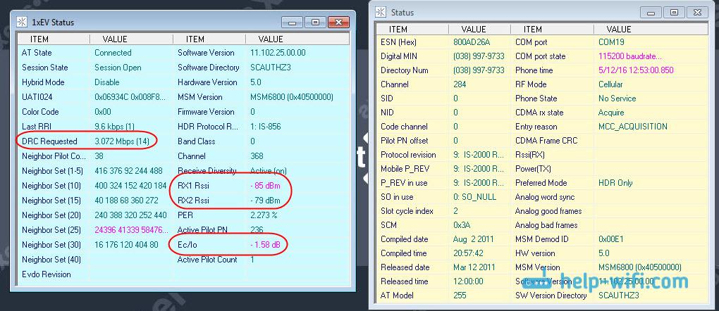 Показатели в AxesstelPst EvDO BSNL с антенной 24 Дб