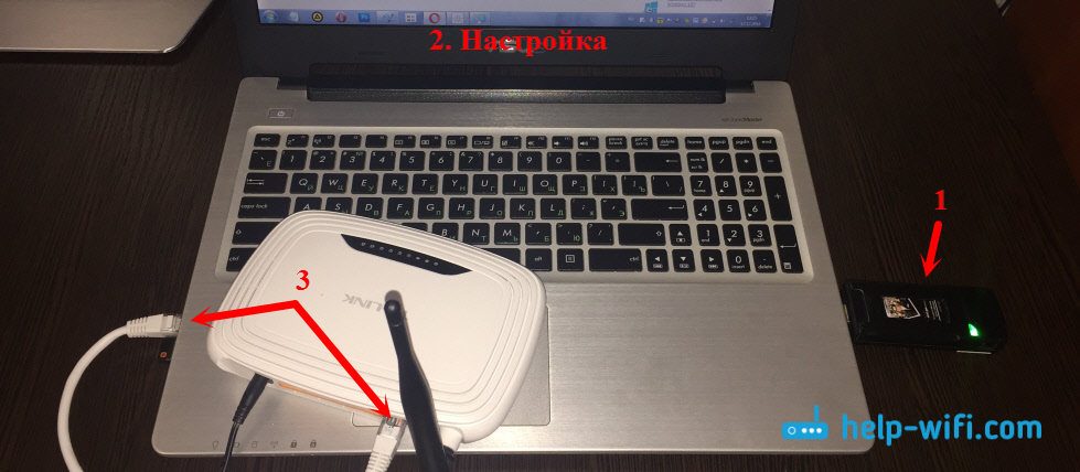 USB 3G/4G модем + компьютер + Wi-Fi роутер