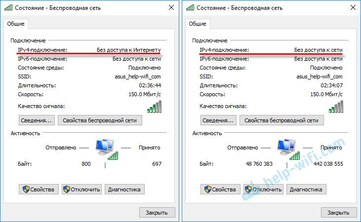 IPv4: без доступа к интернету, или сети