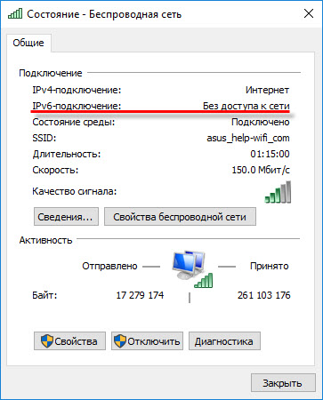 IPv6 без доступа к сети