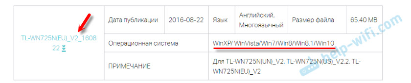 Драйвер для TL-WN725N (Windows)