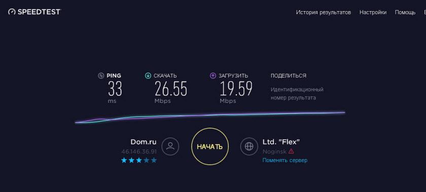 Скорость Wi-Fi через рипитер Upvel