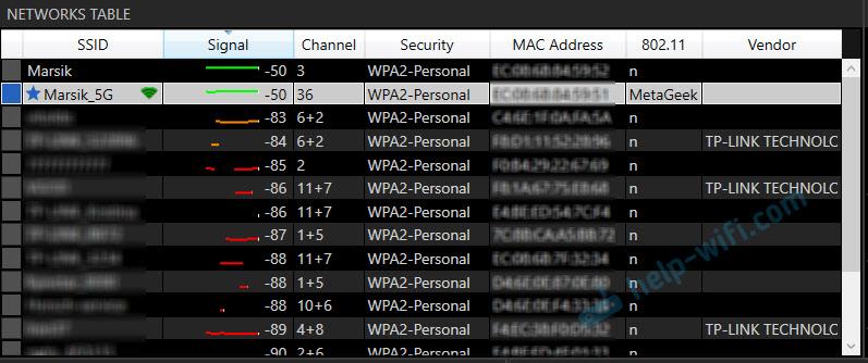 Сколько Wi-Fi сетей в доме в диапазоне 2.4 и 5 ГГц