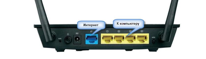 Подключение компьютера и интернета к Asus RT-N12E