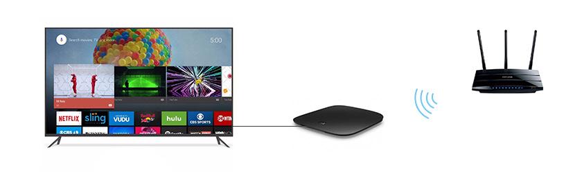 Как подключить к интернету телевизоре если на нем нет Smart TV