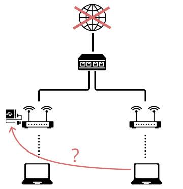 Подключение к сетевому диску через второй роутер