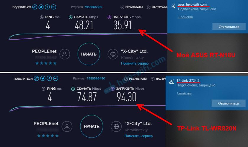 Скорость Wi-Fi на TP-Link TL-WR820N