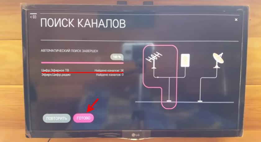 Настройка Т2 на LG Smart TV