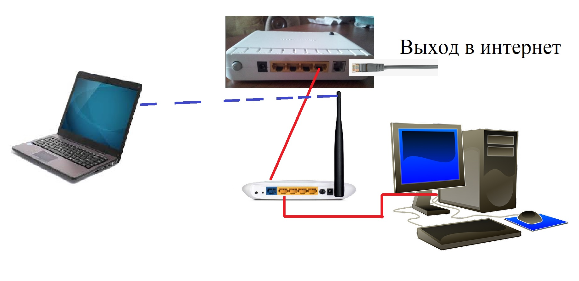 Локальная сеть между Windows XP и Windows 10