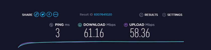 Скорость Wi-Fi TP-Link Deco P7 на частоте 2.4 ГГц
